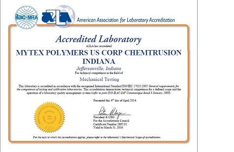 Mytex Laboratory Certification